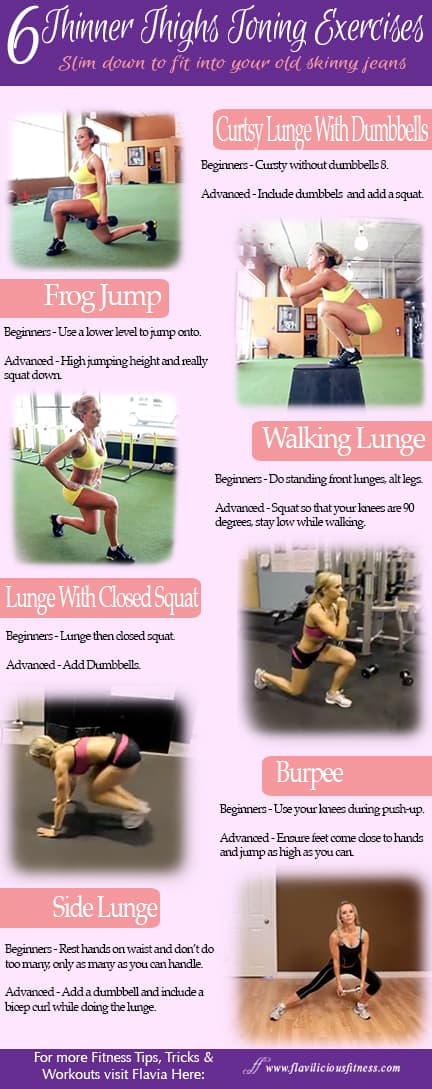 Exercise Alone Lose Weight
