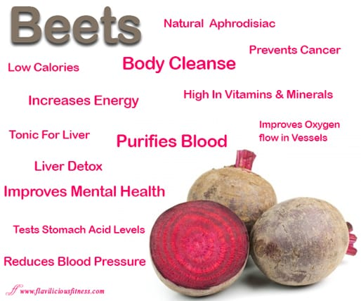 nutritional benefits of beets